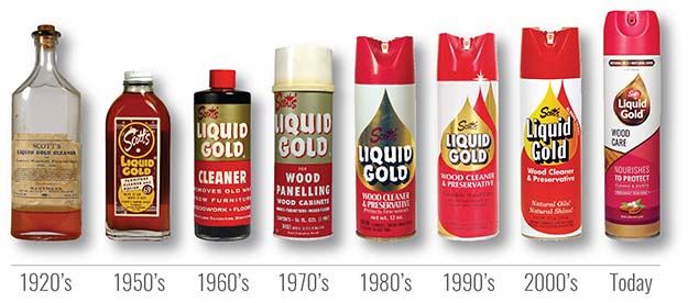 Scott's Liquid Gold Wood Care packaging timeline